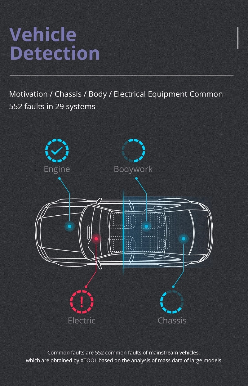 bluetooth vehicle detection